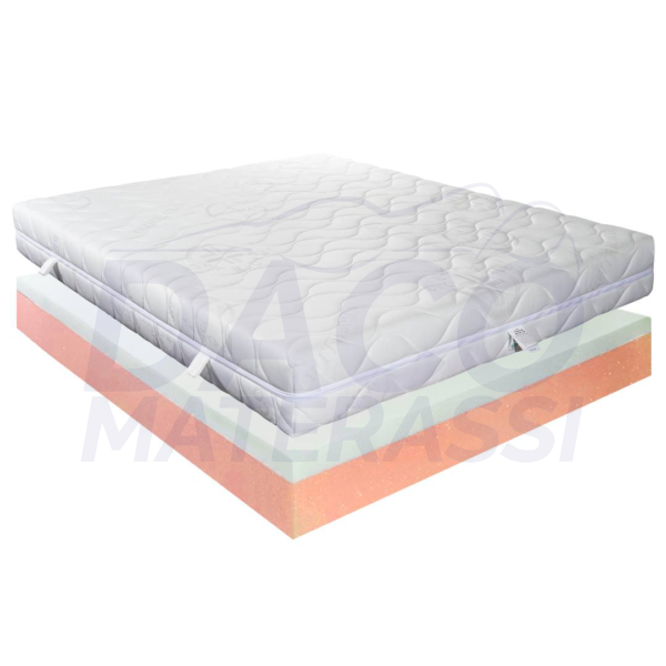 Materassi In Memory.Memory Mattress Overweight People Daco Materassi