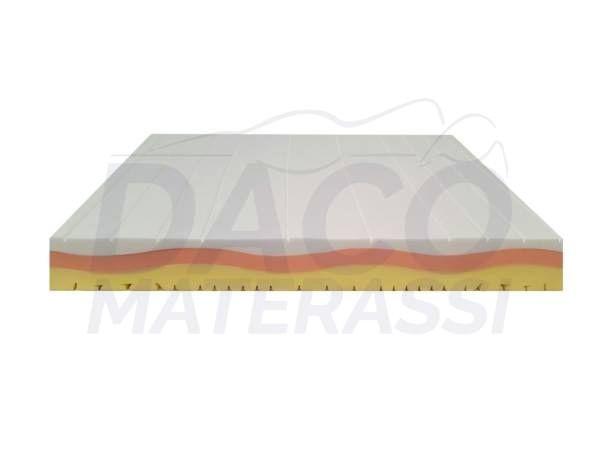 Materasso Memory Sfoderabile 3 STRATI Alto 23 cm. 1